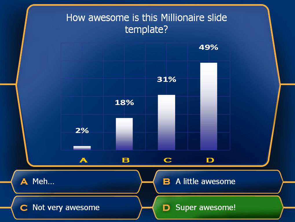 who wants to be a millionaire game template